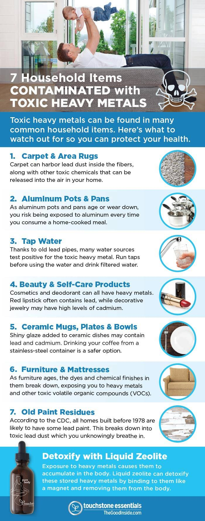 7 Household Items Contaminated with Toxic Heavy Metals
